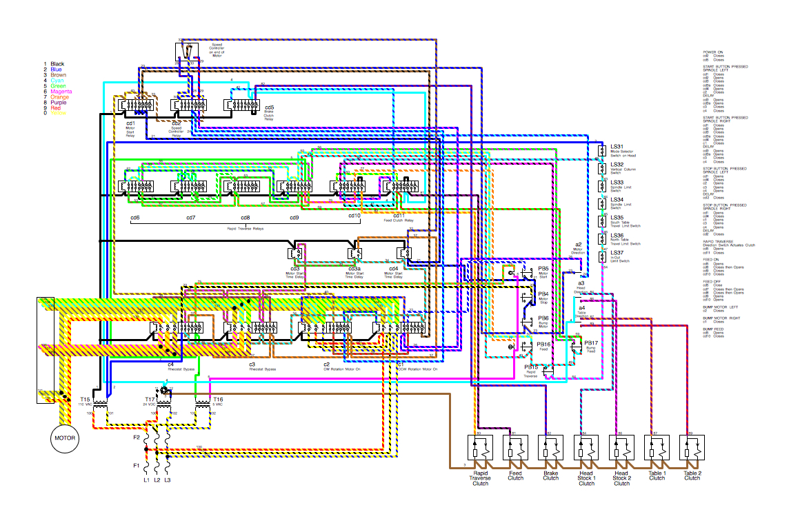 Q32017. About Six Months Ago We Were Having A Problem With The Main Motor Start Circuit Which Had Always Been Temperamental When You Hit Button It Energizes. Wiring. Northern Tool Bench Grinder Wiring Diagram At Scoala.co